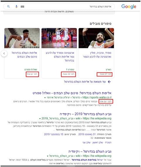 צילום מסך מתוך גוגל לביטוי אליפות העולם בכדורסל - סיפורים מובילים