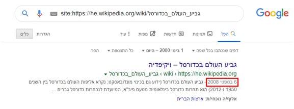 צילום מסך מגוגל לפקודת site לערך ויקיפדיה של אליפות העולם בכדורסל
